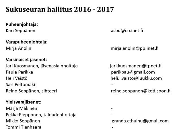 Sukuseuran_hallitus _2016-2017